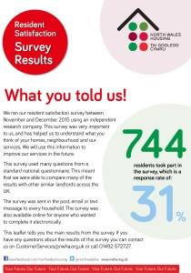 1287 NWH STAR survey 2015 tenant summary ENGLISH D3-1